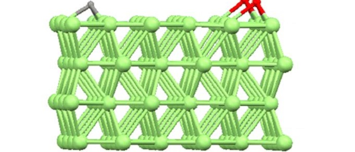 Multi walled carbon nanotubes Properties and challenges